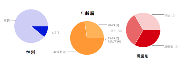 tiny-man-jump-market-survey-statistics1