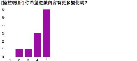 tiny-man-jump-market-survey-statistics10