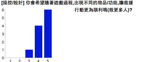 tiny-man-jump-market-survey-statistics11