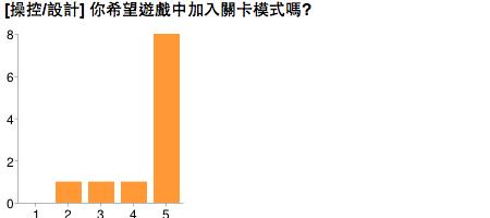 tiny-man-jump-market-survey-statistics12