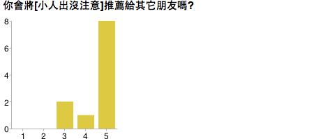 tiny-man-jump-market-survey-statistics13