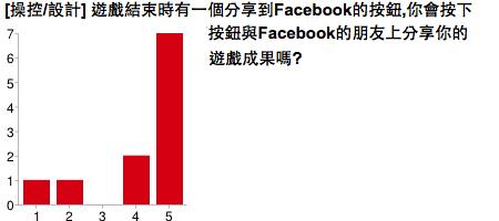 tiny-man-jump-market-survey-statistics14