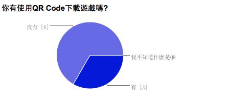 tiny-man-jump-market-survey-statistics17