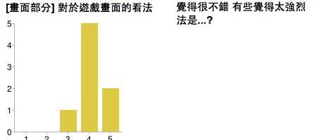 tiny-man-jump-market-survey-statistics2
