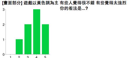 tiny-man-jump-market-survey-statistics3