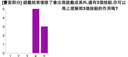 tiny-man-jump-market-survey-statistics4