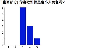 tiny-man-jump-market-survey-statistics5