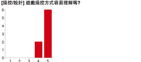 tiny-man-jump-market-survey-statistics7