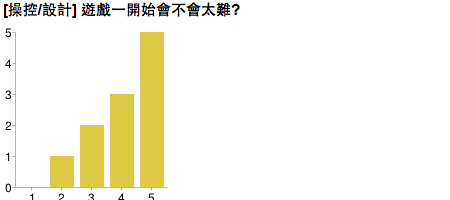 tiny-man-jump-market-survey-statistics8