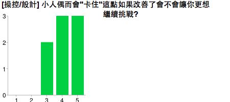 tiny-man-jump-market-survey-statistics9
